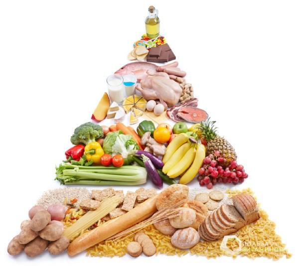 Лучшие витамины для подростков - рейтинг 2020